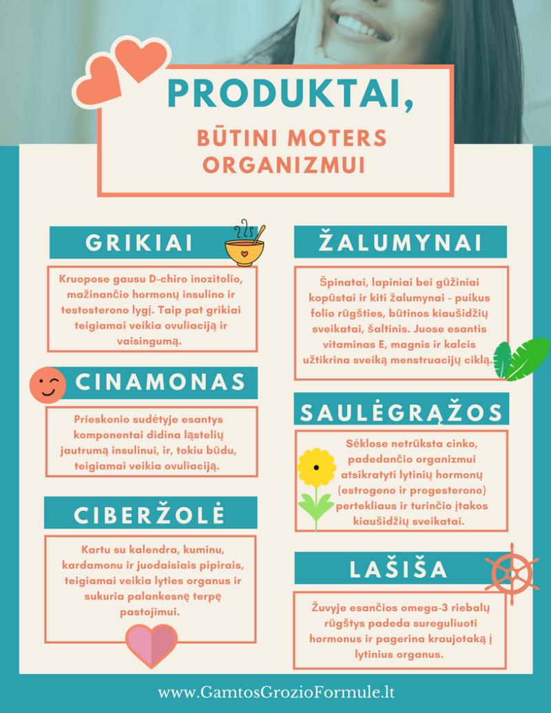 Produktai, būtini moters organizmui